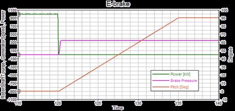 scenario_data